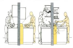 Cucina_ergonomia